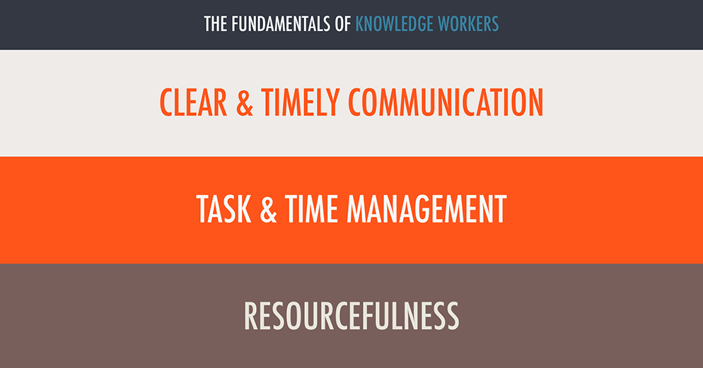 fundamentals-knowledge-workers