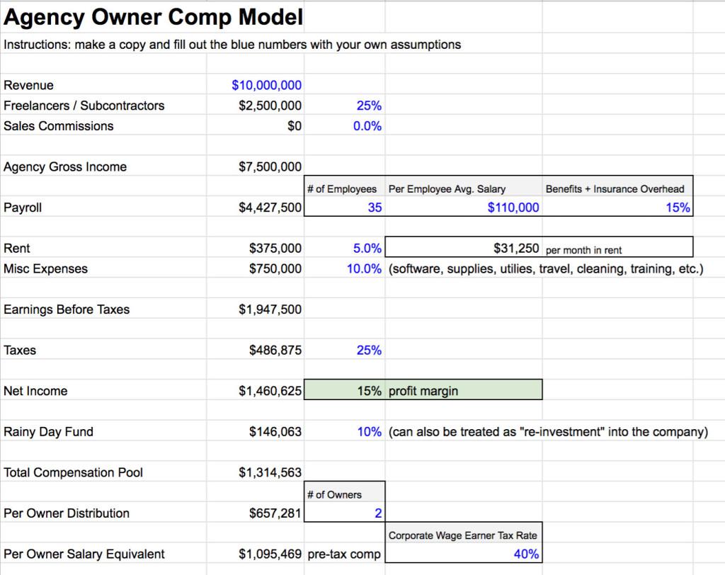 agency-comp-model