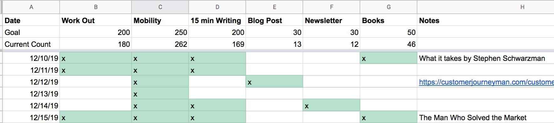 2019-habits-goal-tracker
