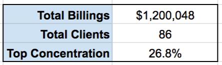 clientconcentration-scenario1