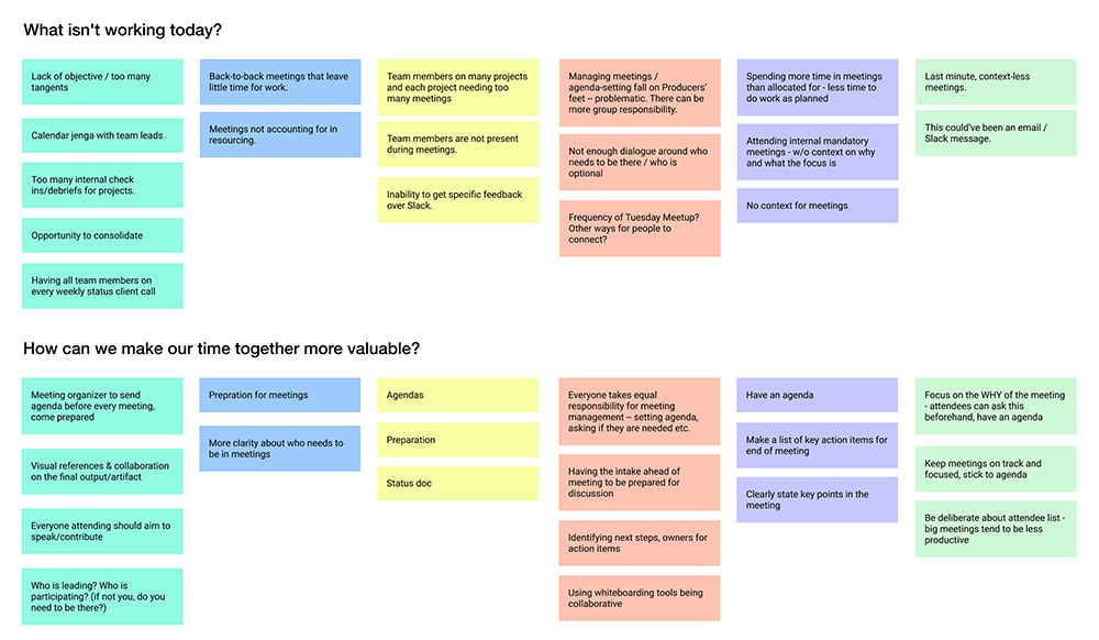 A screenshot of some of the points shared by the different breakout groups in our workshop about meetings.